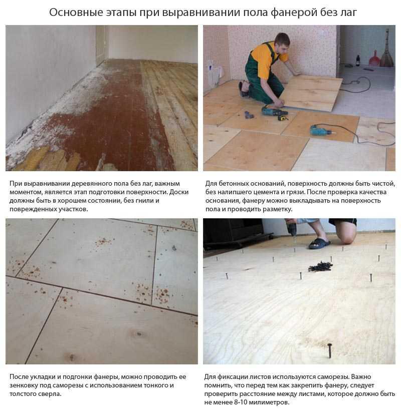 Как выровнять пол под ламинат (51 фото): подготовка деревянного пола, правила выравнивания фанерой, чем пользоваться при укладке
