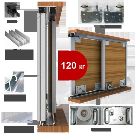 Особенности амбарного механизма для раздвижной двери