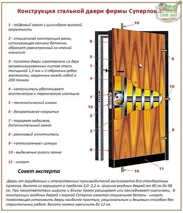 Как выбрать входную металлическую дверь: на какие характеристики обращать внимание перед покупкой?