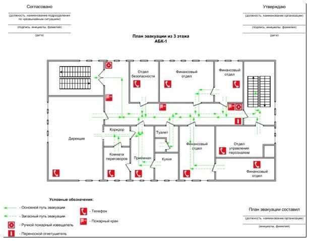 Нужно ли согласовывать установку металлической входной двери в квартиру?