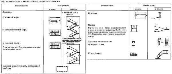 Гост 21.205-2016 система проектной документации для строительства (спдс). условные обозначения элементов трубопроводных систем зданий и сооружений (с поправкой)