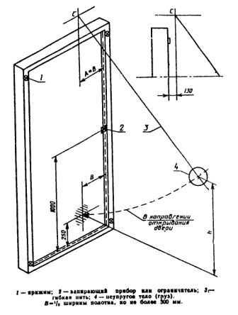 Гост 475-78. двери деревянные. общие технические условия (с изменениями n 1, 2)