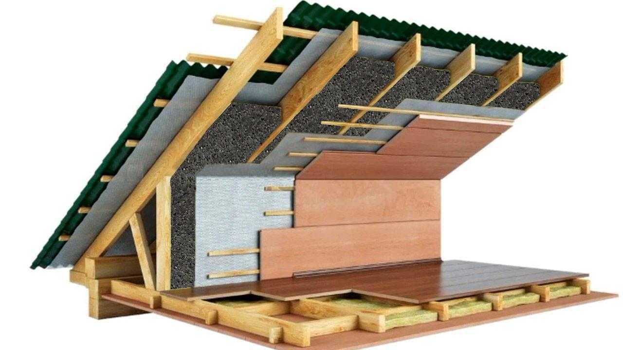 Утепление крыши дома изнутри - обязательное условие комфортного проживания Мы расскажем о том чем лучше утеплять крышу частного дома и как это сделать