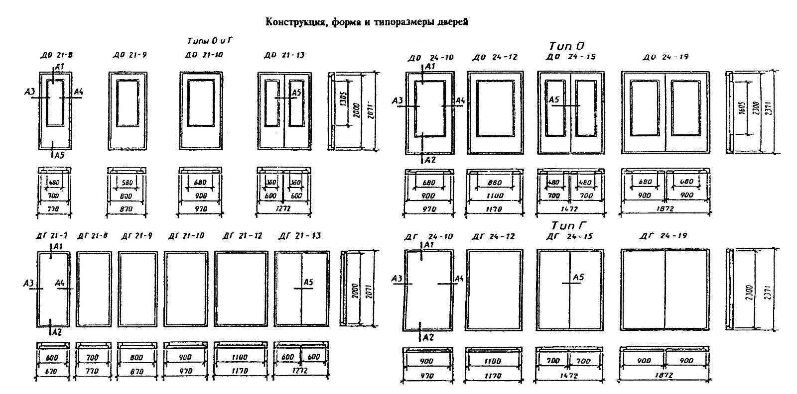 Обеспечение удобства входа: размеры входной металлической двери