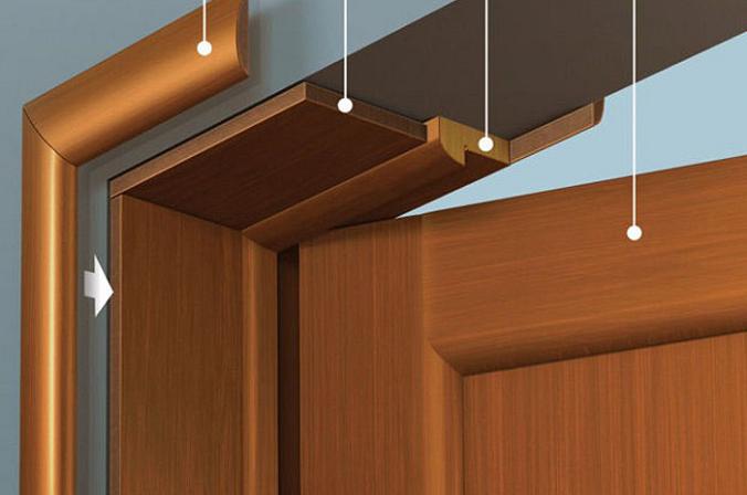 Врезные замки для деревянных дверей: описание и монтаж