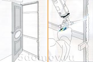 Как поставить межкомнатные двери: пошаговое руководство