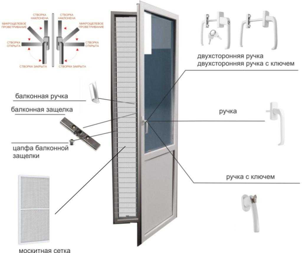 Как можно приподнять пластиковую дверь при необходимости