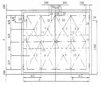 ГОСТ 30247.2-97 Конструкции строительные. Методы испытаний на огнестойкость. Двери и ворота.