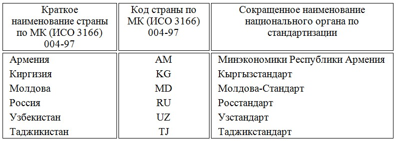 Гост 23747-88 (1990) (гост 23747-88)