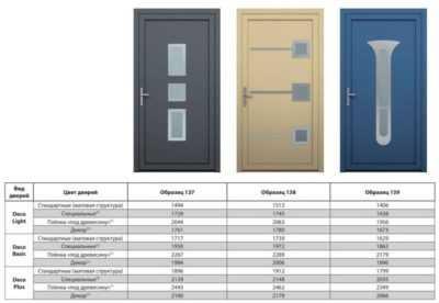 Таблица размеров межкомнатных дверей с коробкой