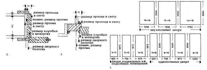 Изготовление металлической двери по чертежам
