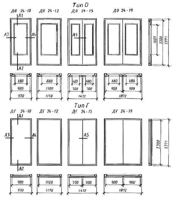 Типовые размеры для входных дверей