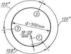 Ст сэв 4178-83 двери деревянные. метод испытания сопротивления статической нагрузке, действующей в плоскости створки