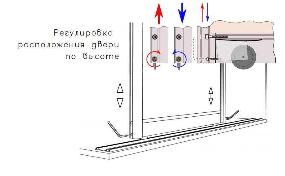 Как регулировать дверные петли: особенности регулировки обычных и скрытых петель