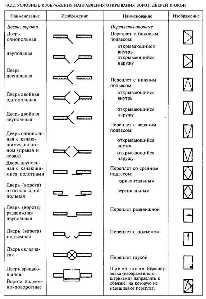 Гост 21.201-2011 система проектной документации для строительства (спдс). условные графические изображения элементов зданий, сооружений и конструкций