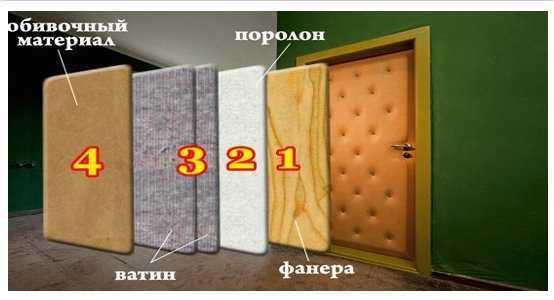 Выбираем двери в дом. какие входные двери самые теплые? на сайте недвио