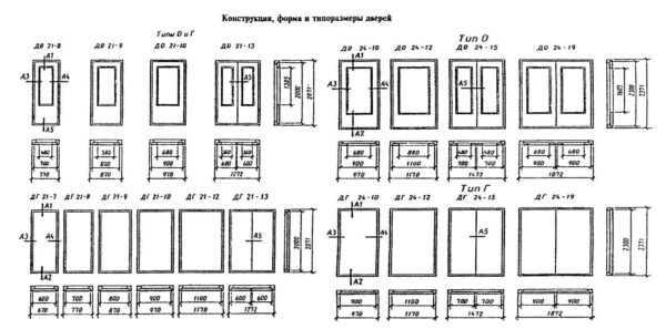 Размеры дверного проема для двери в 60 см