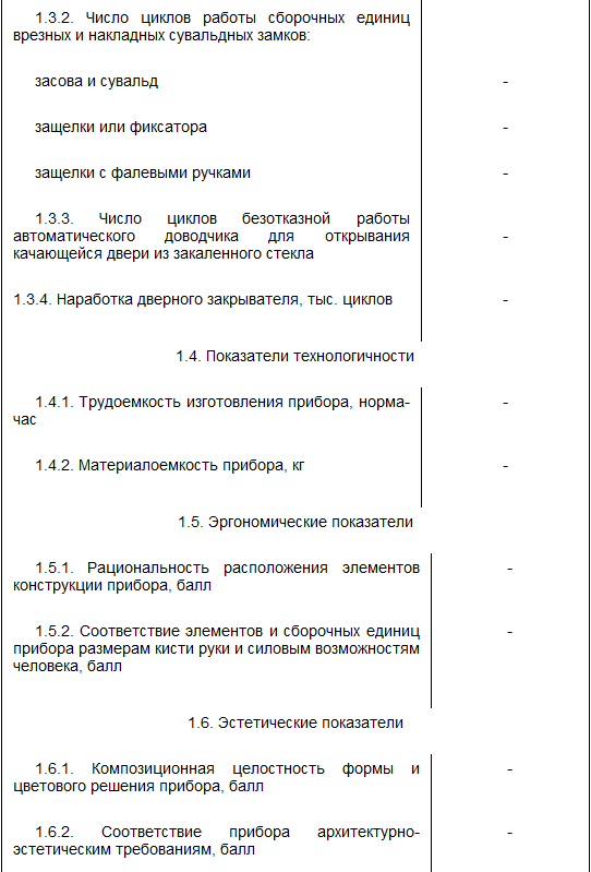 Гост 9323-79. долбяки зуборезные чистовые. технические условия (с изменениями n 1, 2)
