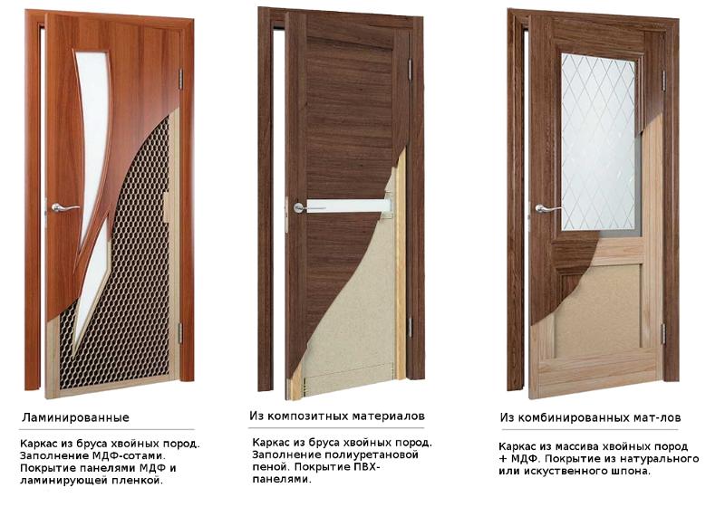 Межкомнатные двери с ламинированным покрытием: стоит ли их приобретать
