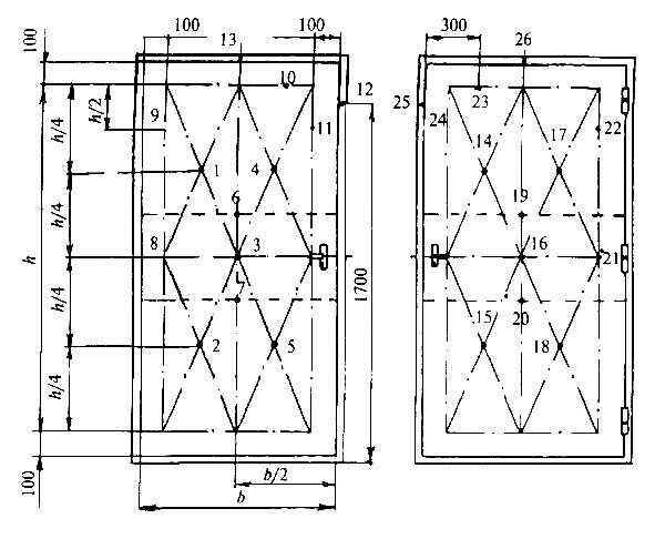 Гост 30247.2-97 «конструкции строительные. методы испытаний на огнестойкость. двери и ворота»