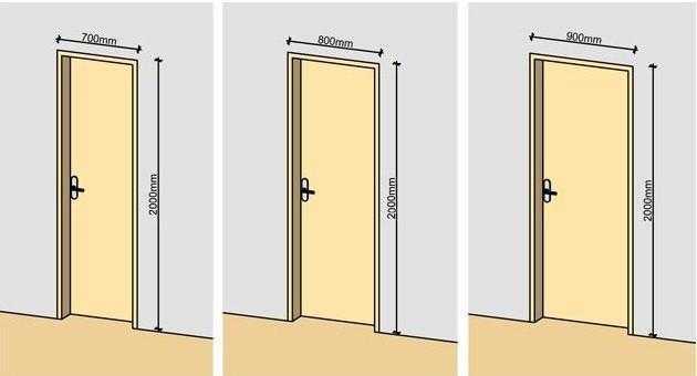 Типовые размеры входных дверей из металла с коробкой