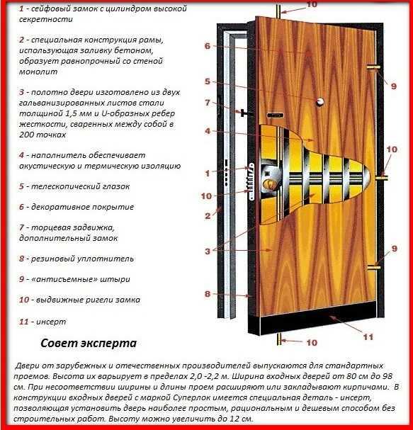 Как утеплить железную дверь своими руками – пошаговая инструкция по теплоизоляции