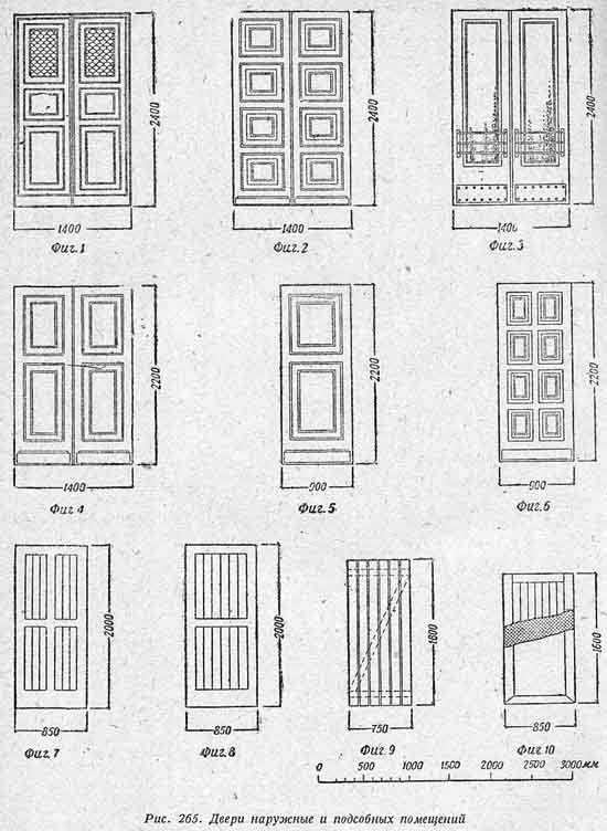 Размеры входных дверей: стандарты и советы