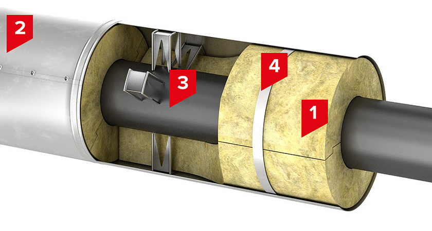 Утепление системы подведения воды в дом своими руками