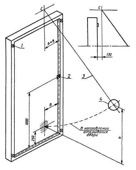 Гост 26892-86 «двери деревянные. метод испытания на сопротивление ударной нагрузке, действующей в направлении открывания»