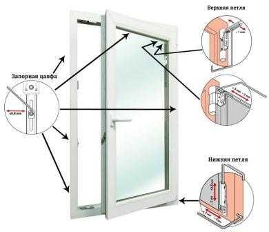 Как выполняется регулировка балконной двери своими руками?