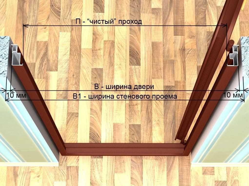 Этапы установки раздвижной двери в стену