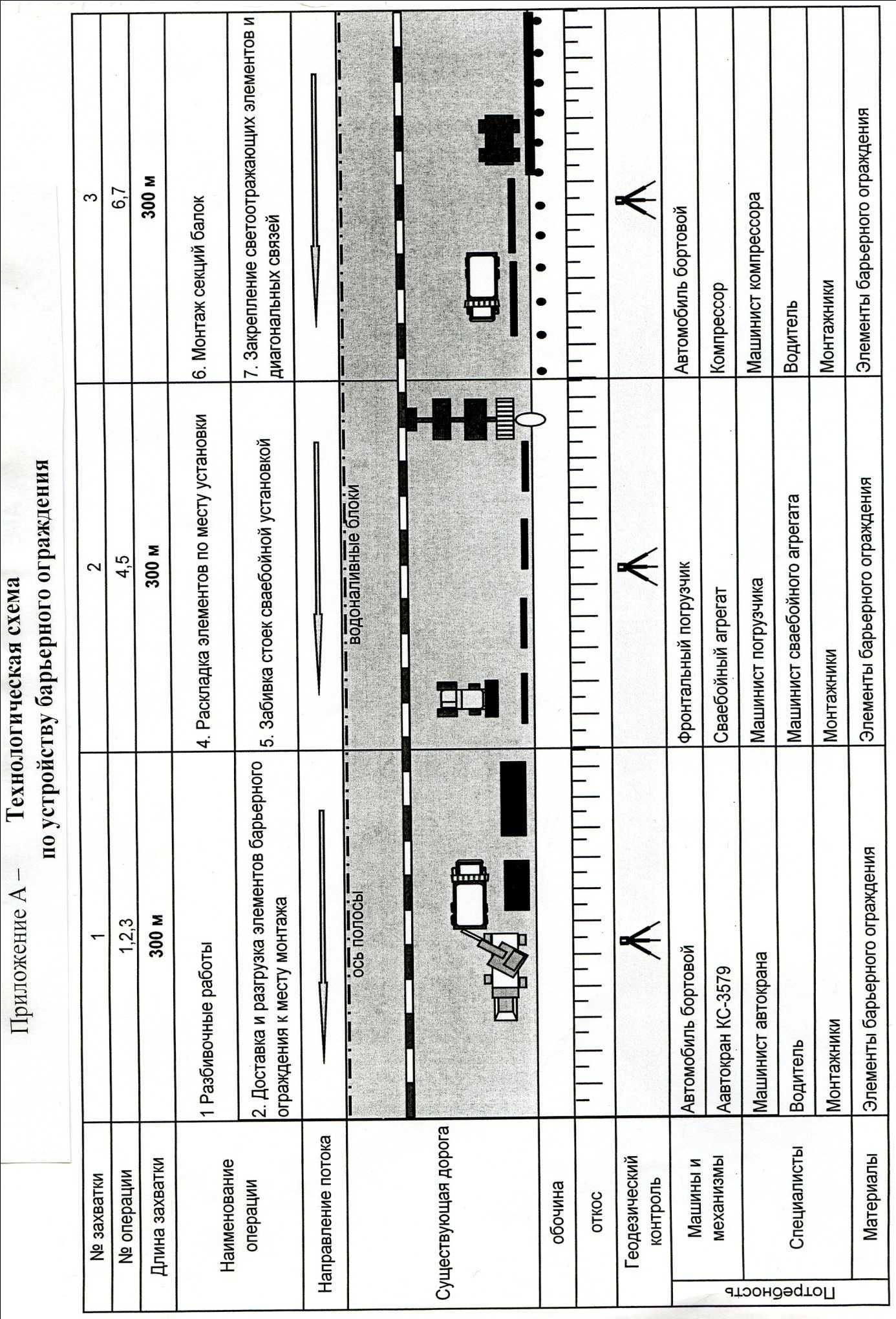 Гост р 52488-2005. средства для стирки. общие технические условия