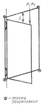 Гост 26607-85 (ст сэв 4416-83) система обеспечения точности геометрических параметров в строительстве. функциональные допуски
