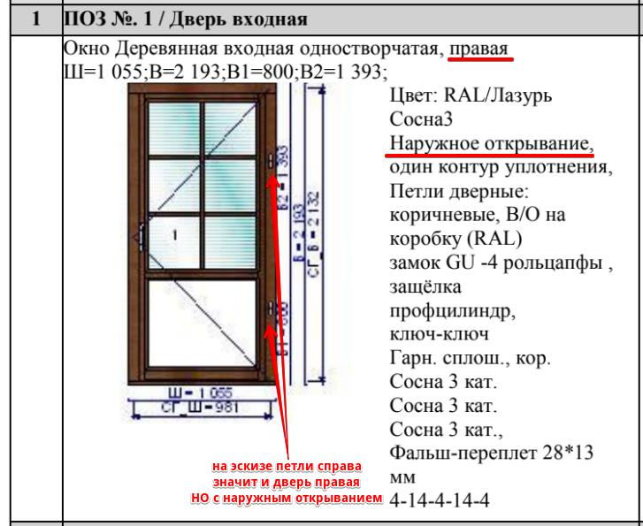 Левая или правая дверь: как правильно определять полотна