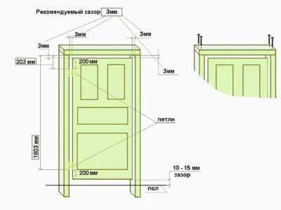 СТ СЭВ 4180-83 Двери деревянные. Метод испытания сопротивления ударной нагрузке.
