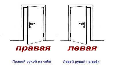 Какую входную дверь установить — правую или левую?