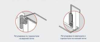 Как осуществляется регулировка петель дверей разных типов