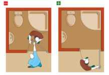 Правильный вход в дом по фен-шуй по сторонам света