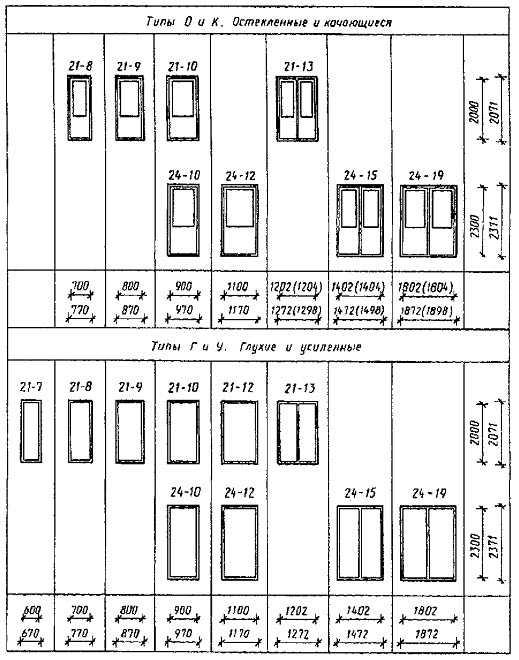 Гост 2.104-2006 ескд. основные надписи