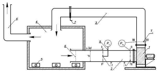 Гост р 53307-2009 «конструкции строительные. противопожарные двери и ворота. метод испытаний на огнестойкость»
