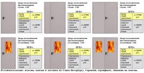 Гост р 53296-2009 установка лифтов для пожарных в зданиях и сооружениях. требования пожарной безопасности (переиздание)