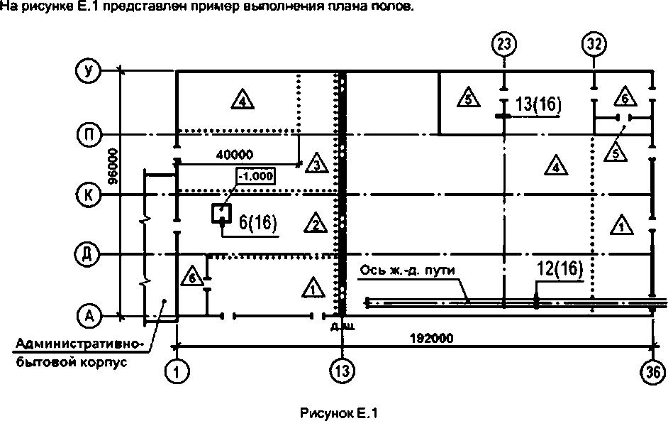 Гост 21.601-2011. система проектной документации для строительства. правила выполнения рабочей документации внутренних систем водоснабжения и канализации