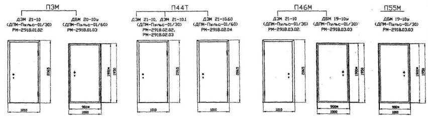 Стандартная высота межкомнатных дверей