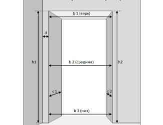 Какой размер у дверного проема для двери 80 см