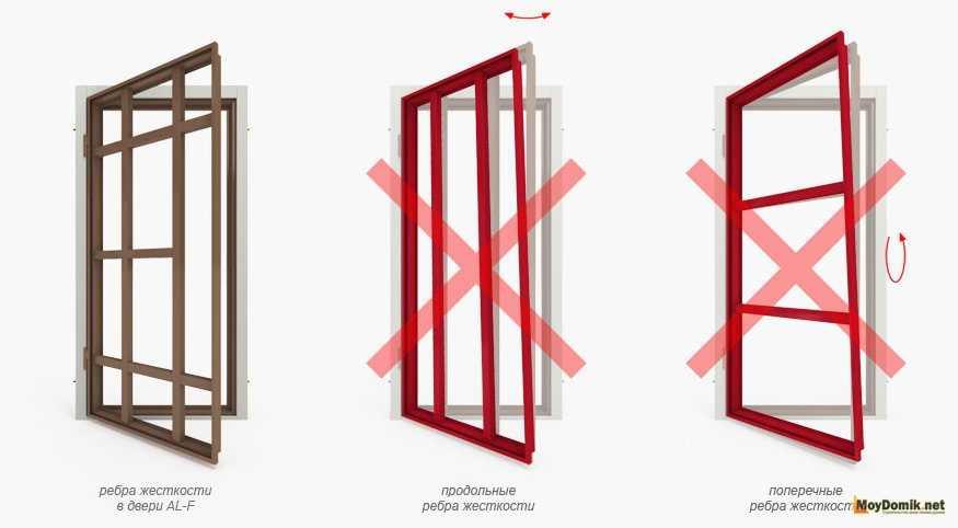 Входные деревянные утеплённые двери: устройство, монтаж и эксплуатация