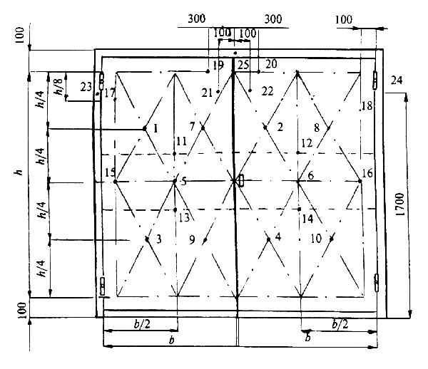 Гост 30247.3-2002 конструкции строительные. методы испытаний на огнестойкость. двери шахт лифтов