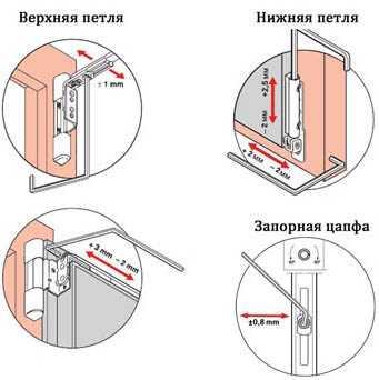 Как отрегулировать балконную пластиковую дверь в квартире