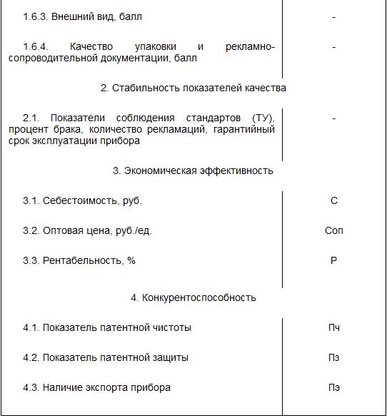 Гост 4.215-81 система показателей качества продукции. строительство. приборы для окон и дверей. номенклатура показателей