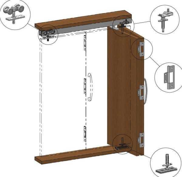 Установка дверей-гармошек. дверь гармошка – принципы установки и пошаговая инструкция сборки сборка раздвижных дверей гармошка своими руками