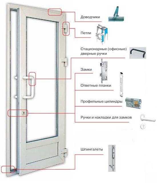 Какие бывают балконные двери. виды, материал, способы открывания